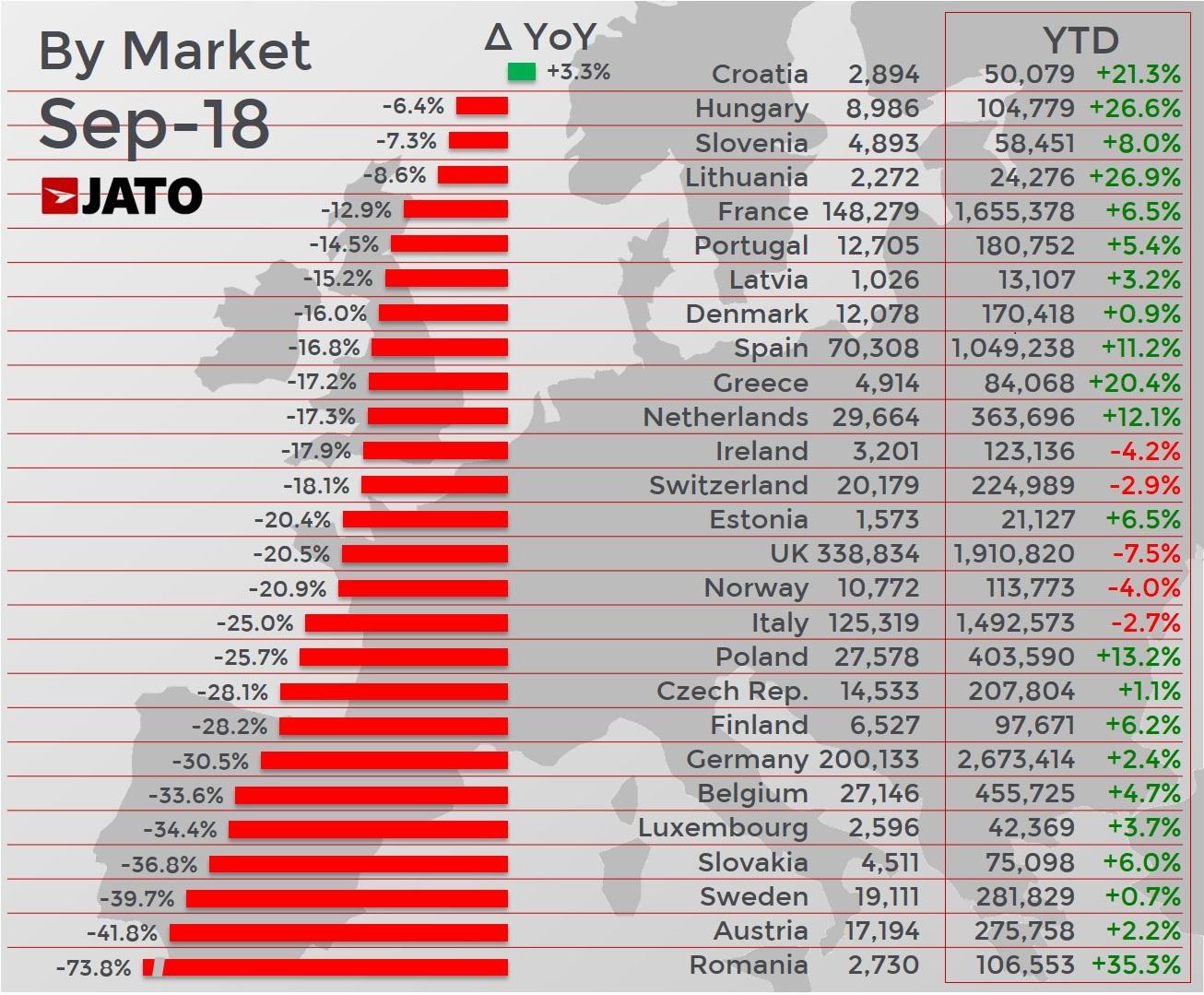 Europas bilförsäljning knockad av WLTP