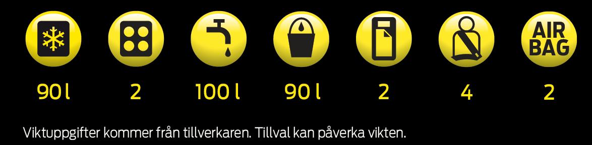 (Kyl, spislågor, färskvatten, gråvatten, bäddar, nätade sittplatser, airbag).