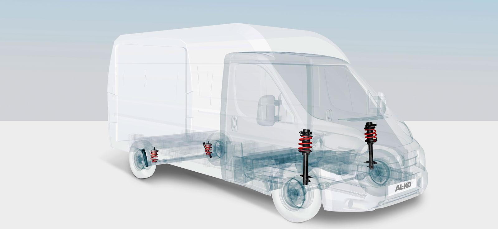 AL-KO ACS och ARS fjädringskomponenter går att köpa även till begagnade Fiat Ducato, Peugeot Boxer och Citroën Jumper plåtisar om de tillverkats 2007 och senare. Framfjädringen ACS finns även till halv- och helintegrerade husbilsmodeller.
