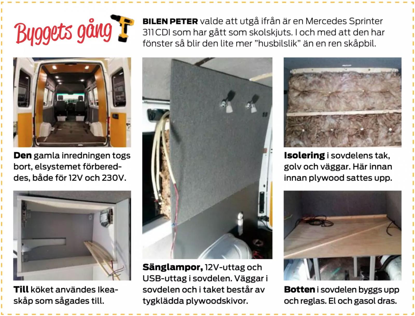 Bygga egen husbil: Usain – en ombyggd Sprinter