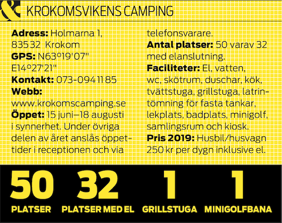Resa: Krokomvikens Camping