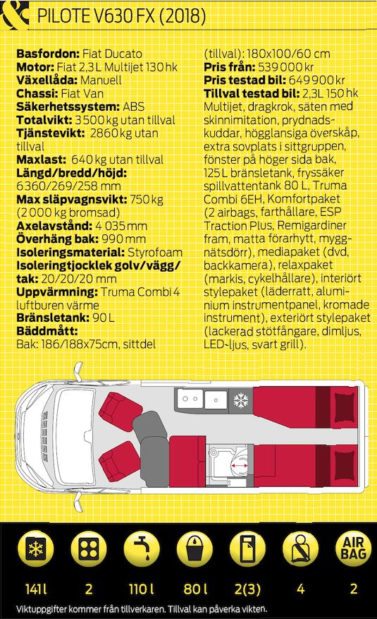Provkörd: Pilote V630 FX