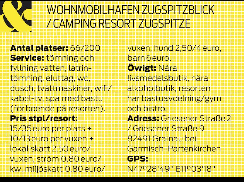 Resa: Zugspitze