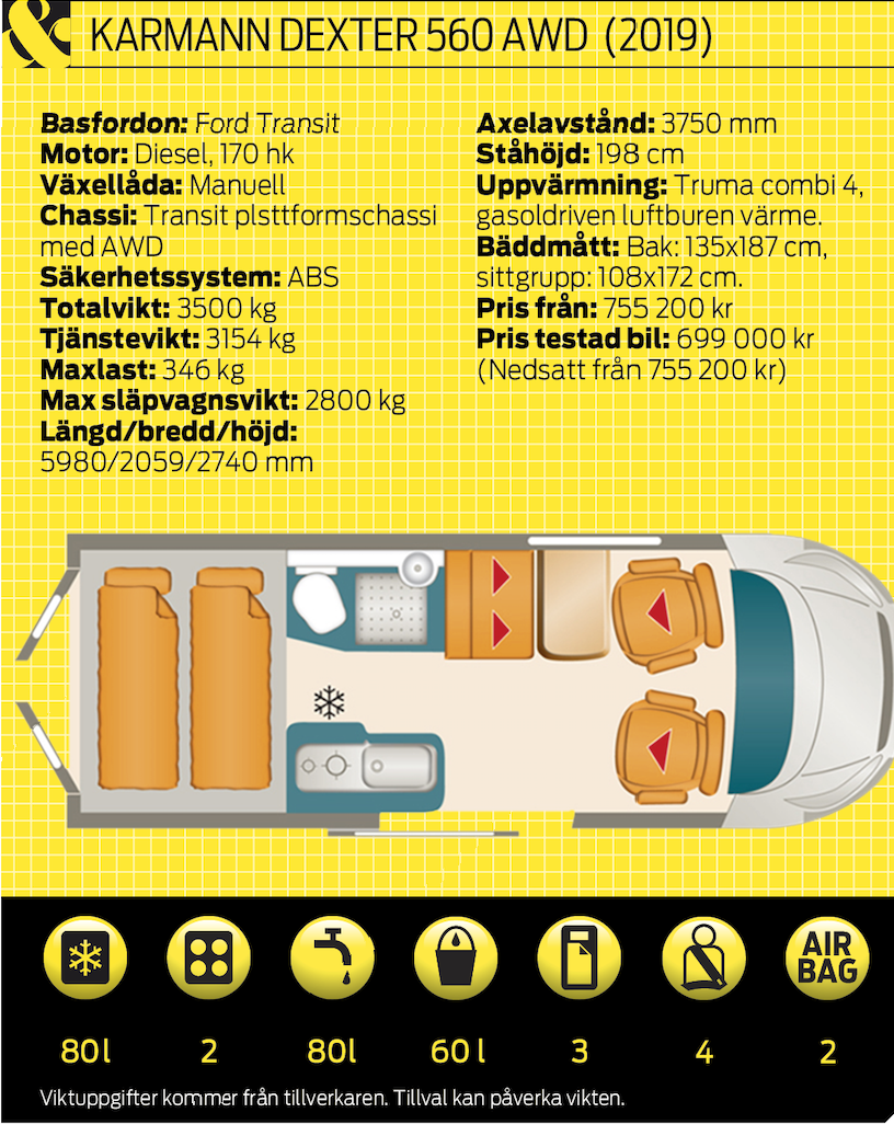 Provkörd: Karmann Dexter 560 AWD