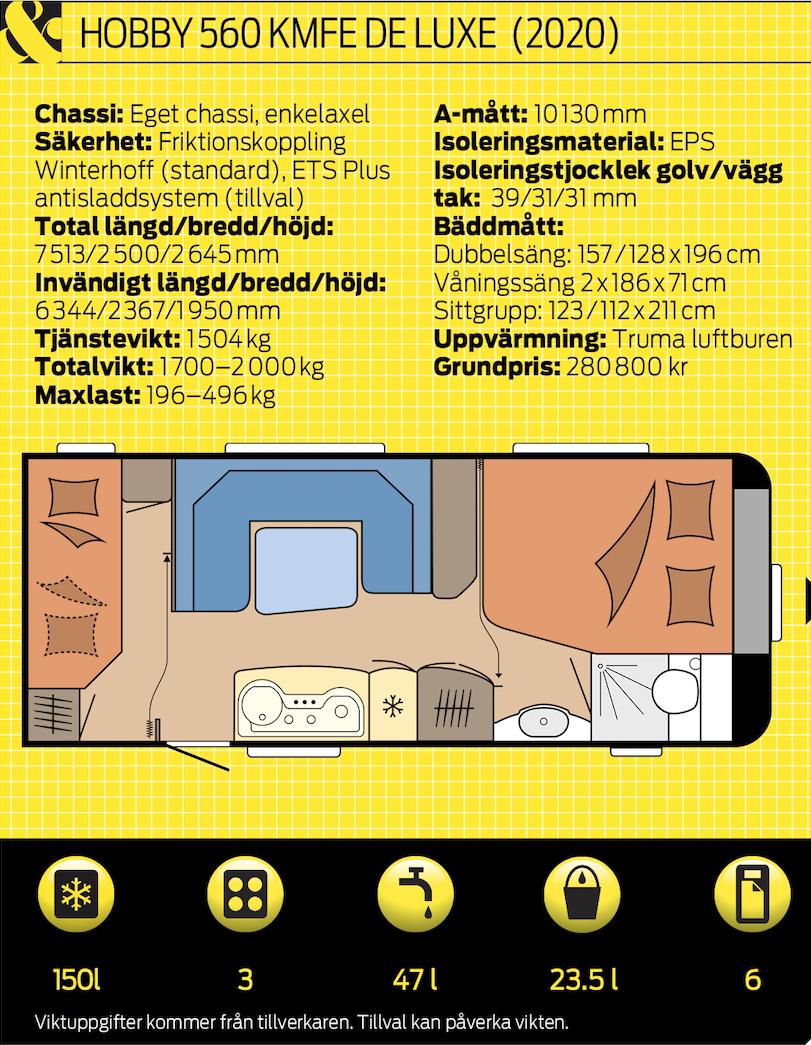Provkörning: Hobby 560 KMFE De Luxe