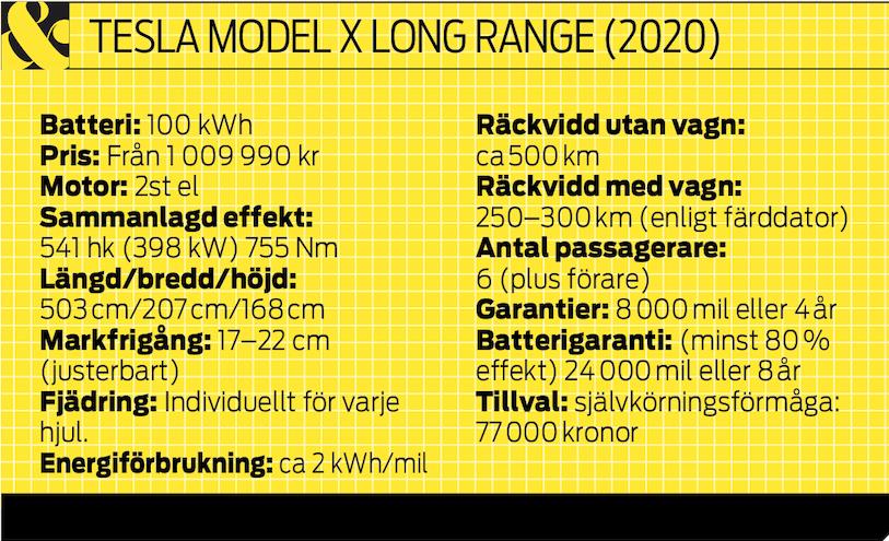 Provkörning: Elbilen Tesla Model X som dragbil och Polar 680