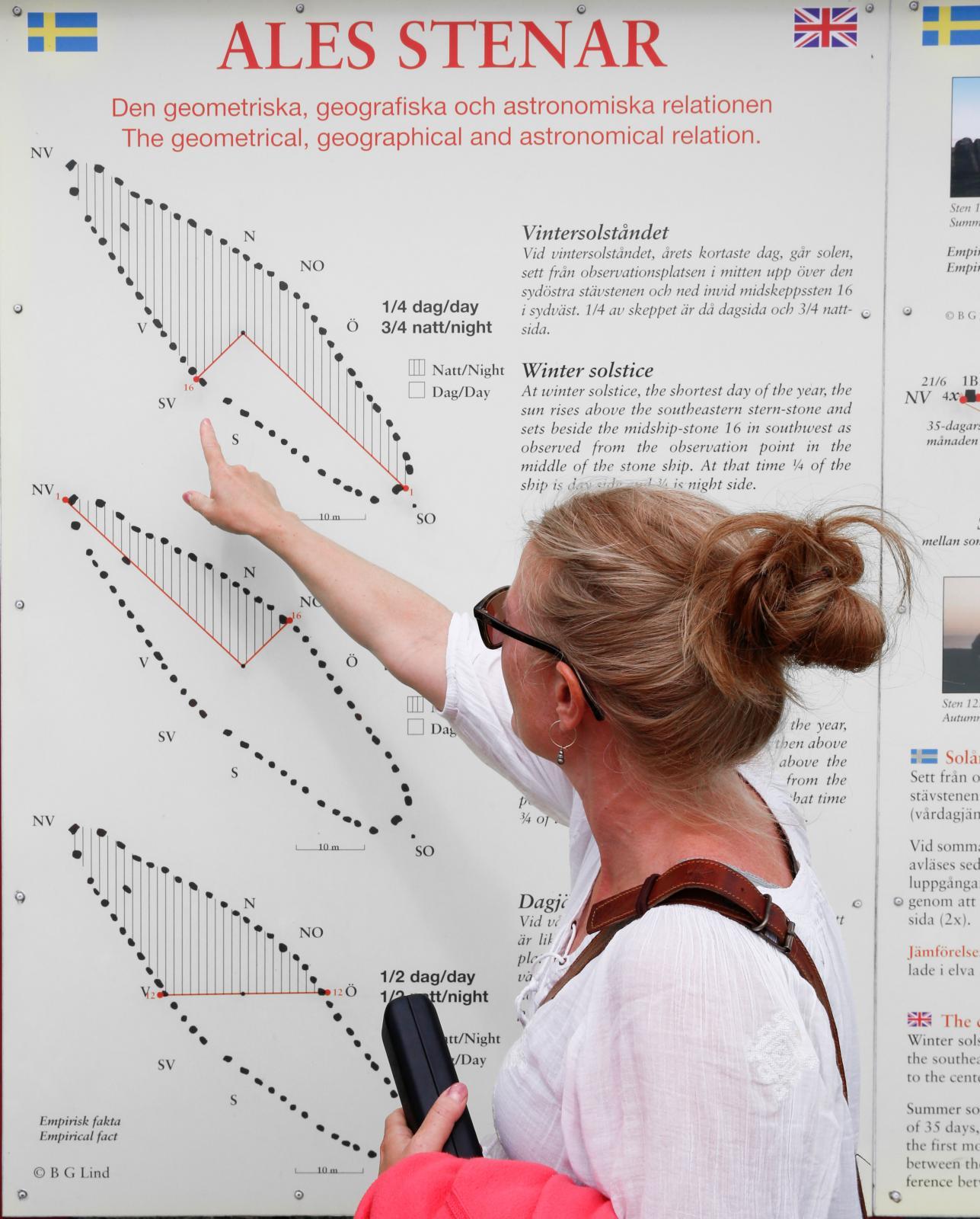 Informativa skyltar för den vetgirige.