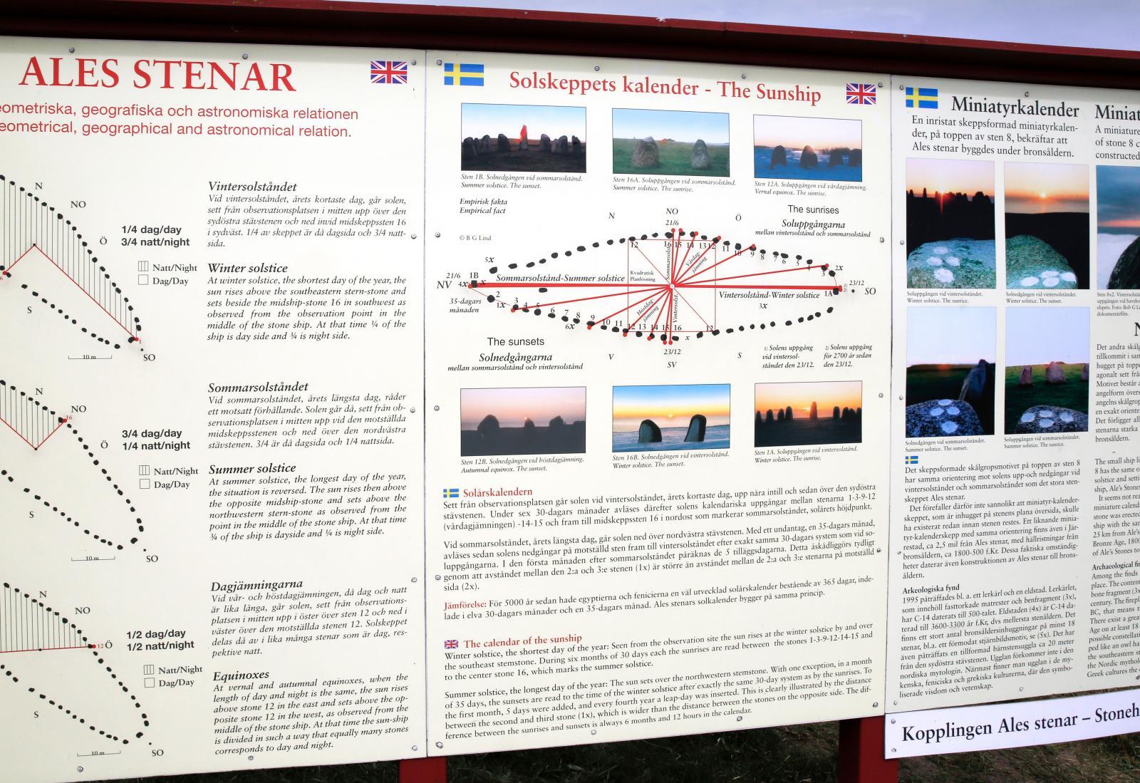 Parallellt med officiell besöksinformation har Bob G Lind satt upp alternativa informationsskyltar där har beskriver sin teori kring solskeppets kalender.
