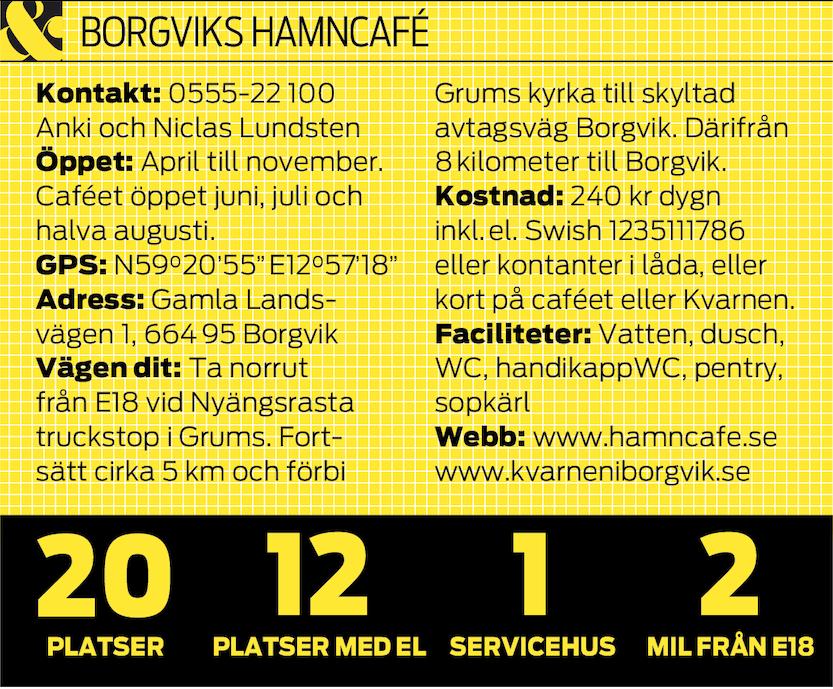 Resa: Borgvik