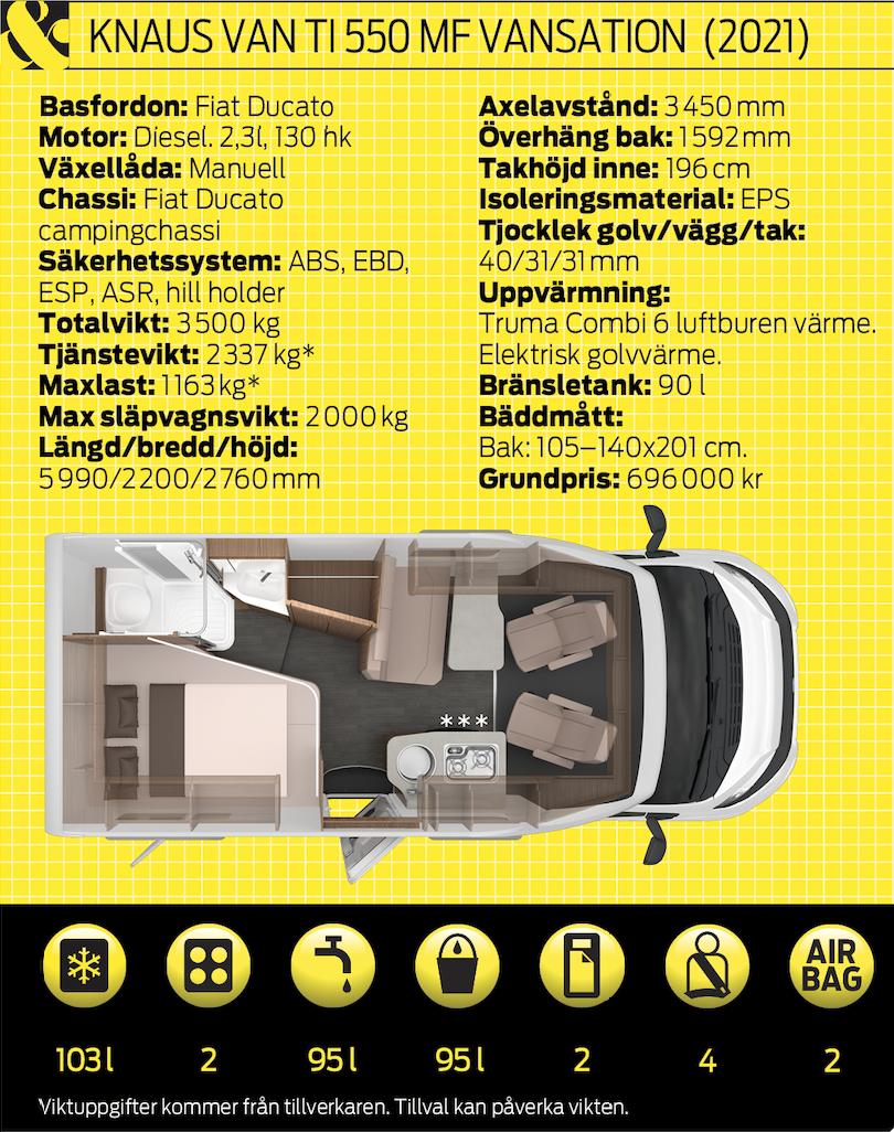 Provkörning: Knaus Van Ti 550 MF Vansation är en bra kompromiss