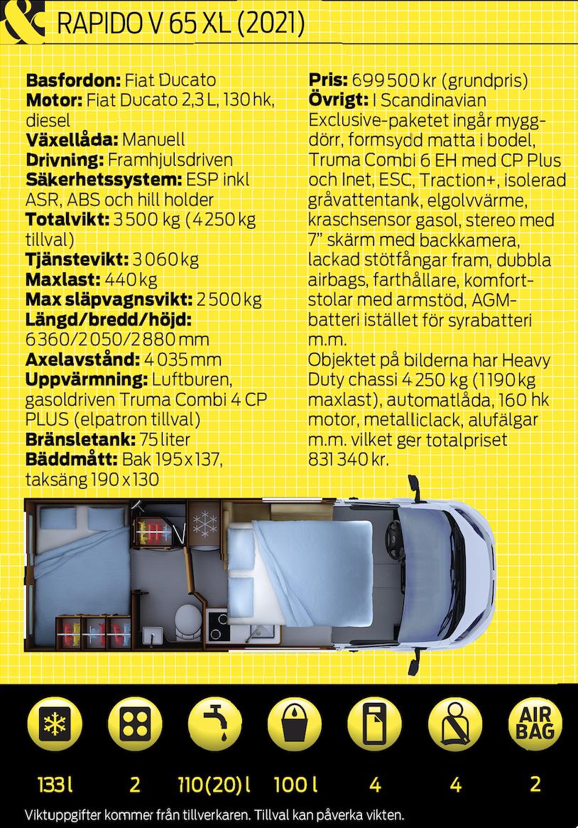 Provkörning:  Rapido V 65 XL