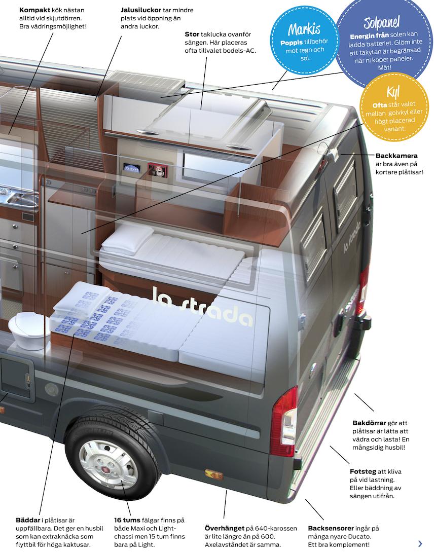 Guide: Så väljer du rätt plåtis – bästa tipsen inför husbilsköpet