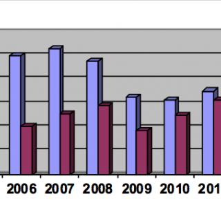 Tveksamma nyheter i SR om antal mobila boenden i Sverige