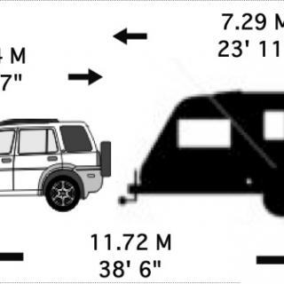 Konsten att köra husvagn i backe