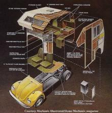 Ovanlig husbil på bubblachassi
