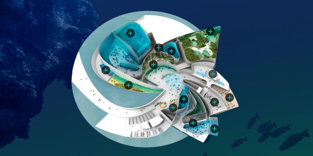 Europas största akvarium