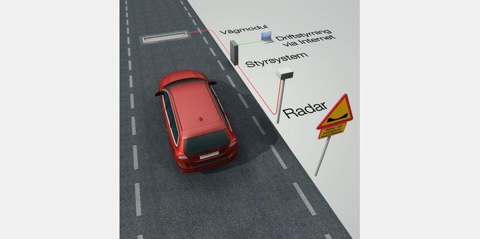 Nytt sätt att begränsa farten