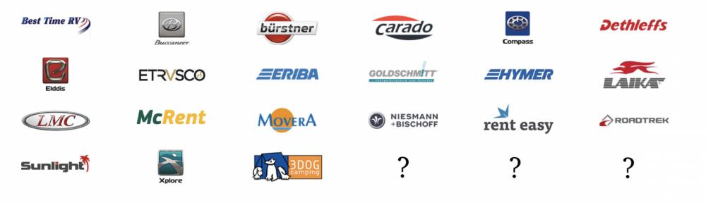 Erwin Hymer Group har många varumärken i sin portfölj och verksamheten är global.