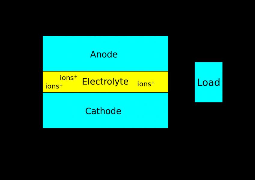 Brist på batterier sänker elbilars produktion
