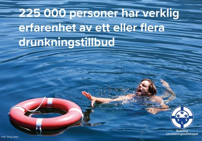 Svenskars attityder till vattensäkerhet har undersökts