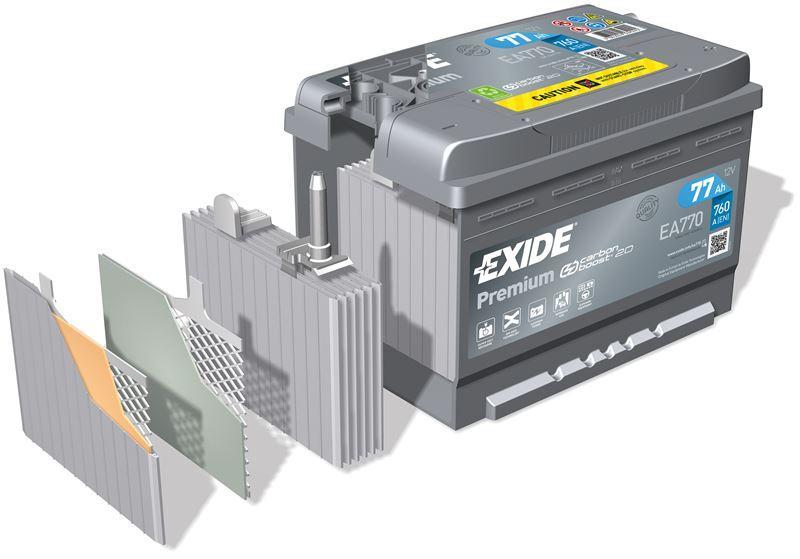 Ny batterityp inte optimal för bodelen