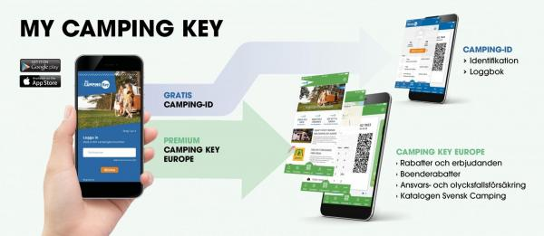 Två alternativ vid camping på campingar anslutna till SCR
