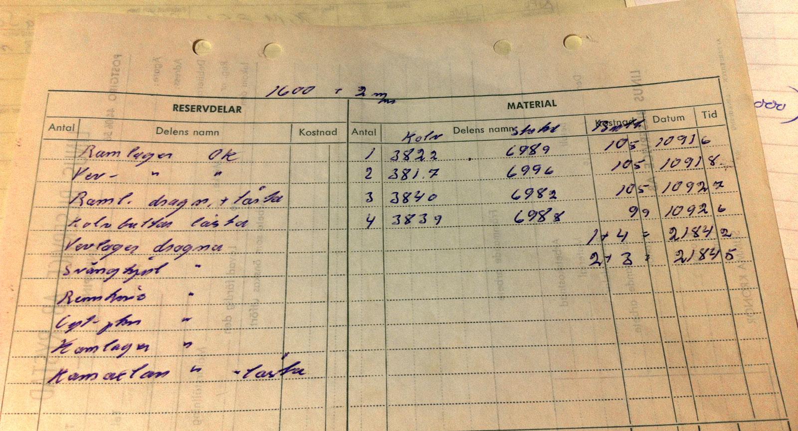3. Oj! Herrejösses! Vilken dokumentation! Motorbyggaren Veine Johanssons handstil är lika prydlig som hans balanseringar är noggranna. Det är förtroendeingivande när mekaniker gör anteckningar på äkta papper när ramlageröverfallen blivit dragna.