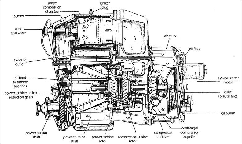 Rover – turbinbilspionjärer!