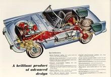Motorn från Mustang sitter fint i Sunbeams kaross. Av utrymmesskäl fick Tiger kuggstångsstyrning, en klar förbättring jämfört med Alpines snäckstyrning.