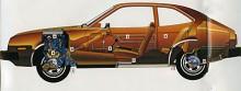 1980. Även på den sista årsmodellen glömde Ford att rita in bensintankens placering…