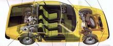 Matra Bagheera - sportbilen där tre personer fick dela på 1294 kubik.