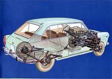 En fascinerande mix av gammalt och nytt. Helt rätt tänkt i frontänden med tvärställd maskin och framhjulsdrift. På sitt sätt också med rattväxel, vilket gav plats för fötter och välbefinnande. Men rattväxel var ändå på väg ut 1964, så som det ologiska bilmodet föreskrev. Skivbromsar runt om, klart ovanligt i mitten av 1960-talet. Men vad ser vi i bakvagnen, uh, bladfjädrar! Jättebra för bilekonomin, mindre lyckat ur körsynpunkt. Japanerna hängde kvar längs med kombinationen.