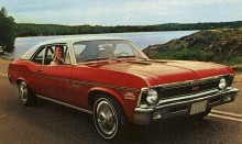 1971 Acadian SS