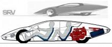 Vauxhalls Visioner - SRV