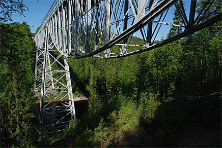 Tallbergsbroarna
