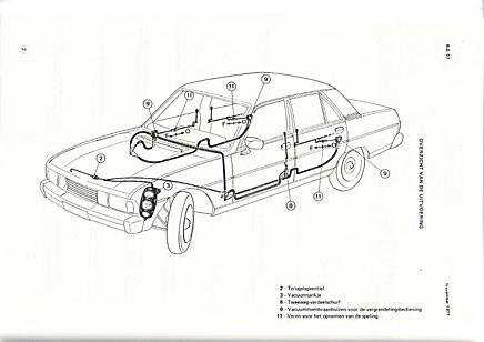 Peugeot 604 har ett vakuumsystem som styr fönster och taklucka samt centrallåset inklusive baklucka och tanklucka.