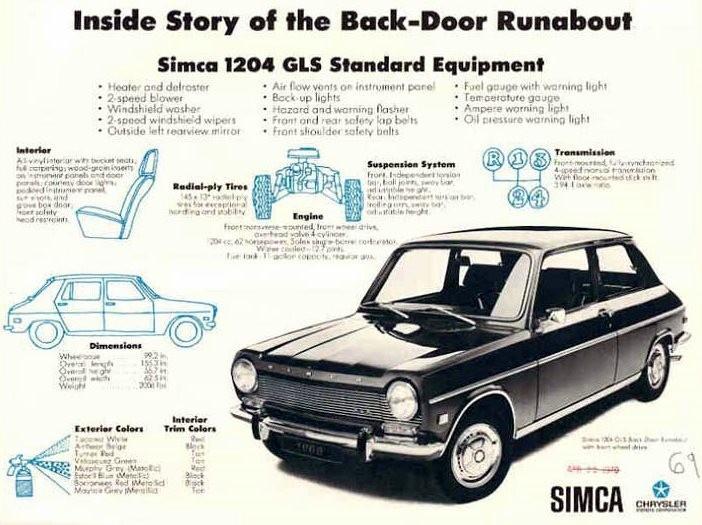 Simca 1204 Runabout 1969 USA