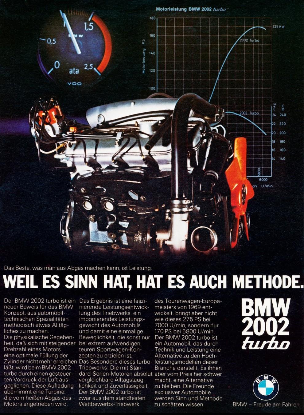 För dom som inte hade kunnat köpa den håriga 2002 Turbo när den kom 1973, så erbjöds ett konvertingskit för 02 på eftermarknaden.