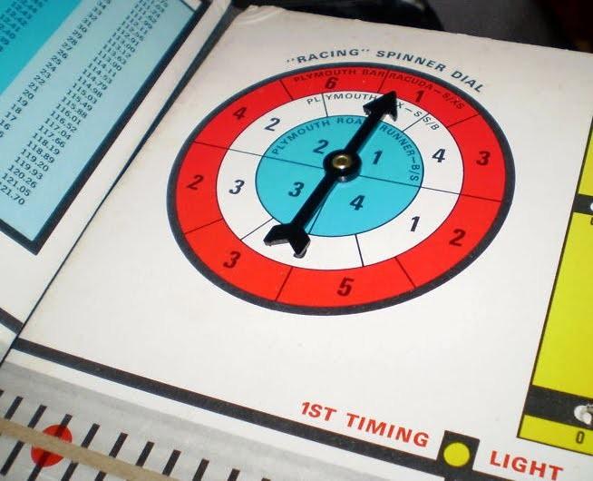 Rcing spinner dial, liknar ingenting jag någonsin sett ute på tävling... skulle vara intressant att se regelboken.
