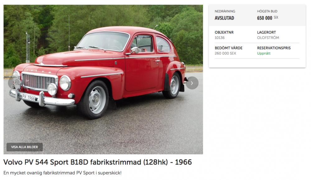 Volvos värde rusar!
