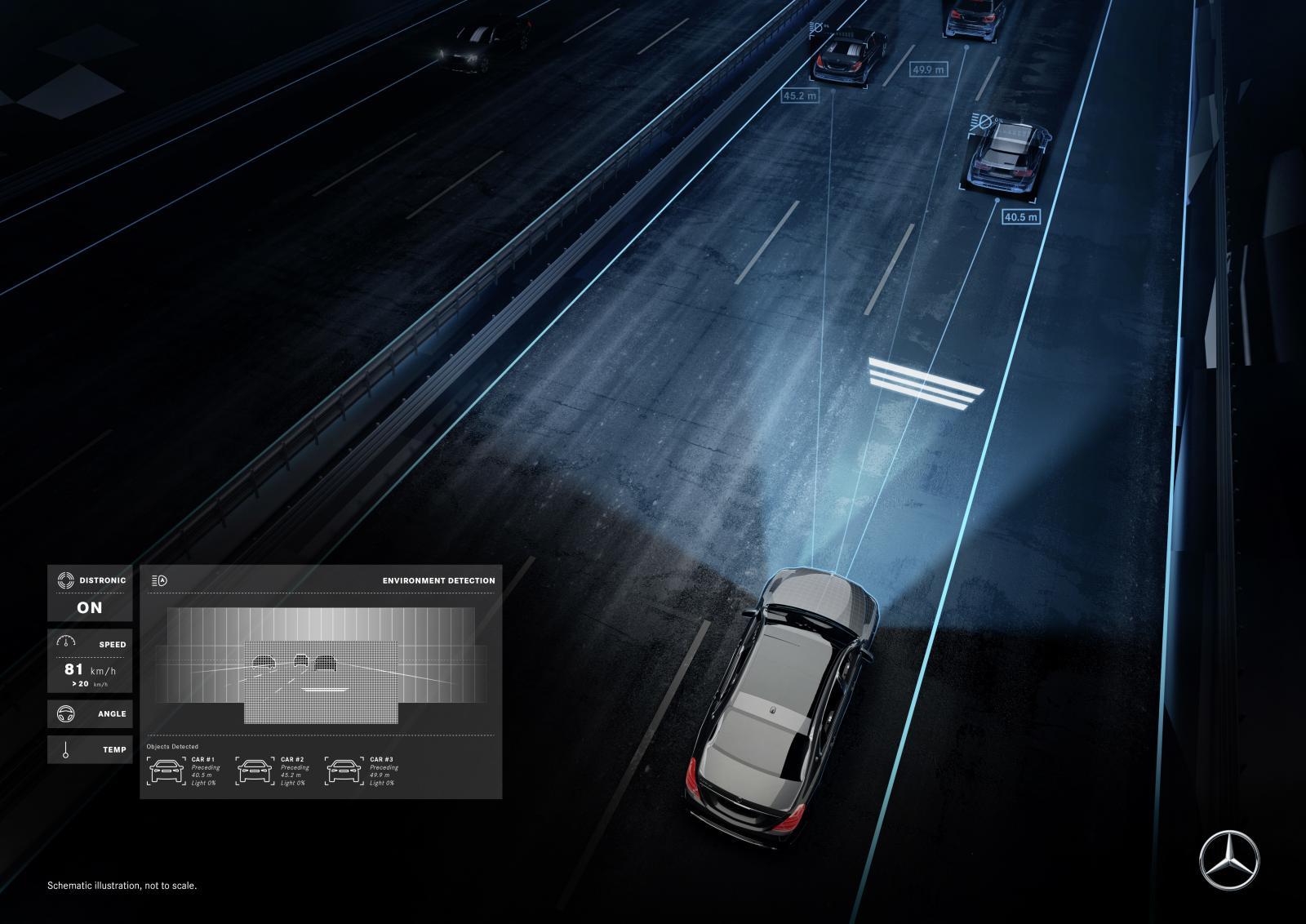 """""""Bländfria"""" digitala strålkastare från Mercedes"""