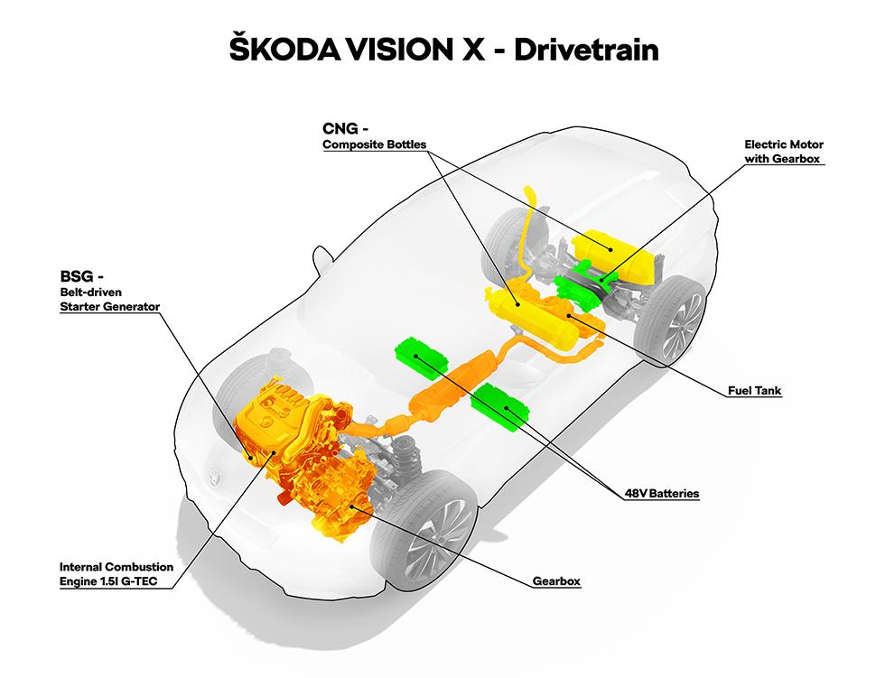 Skoda Vision X blir gashybrid