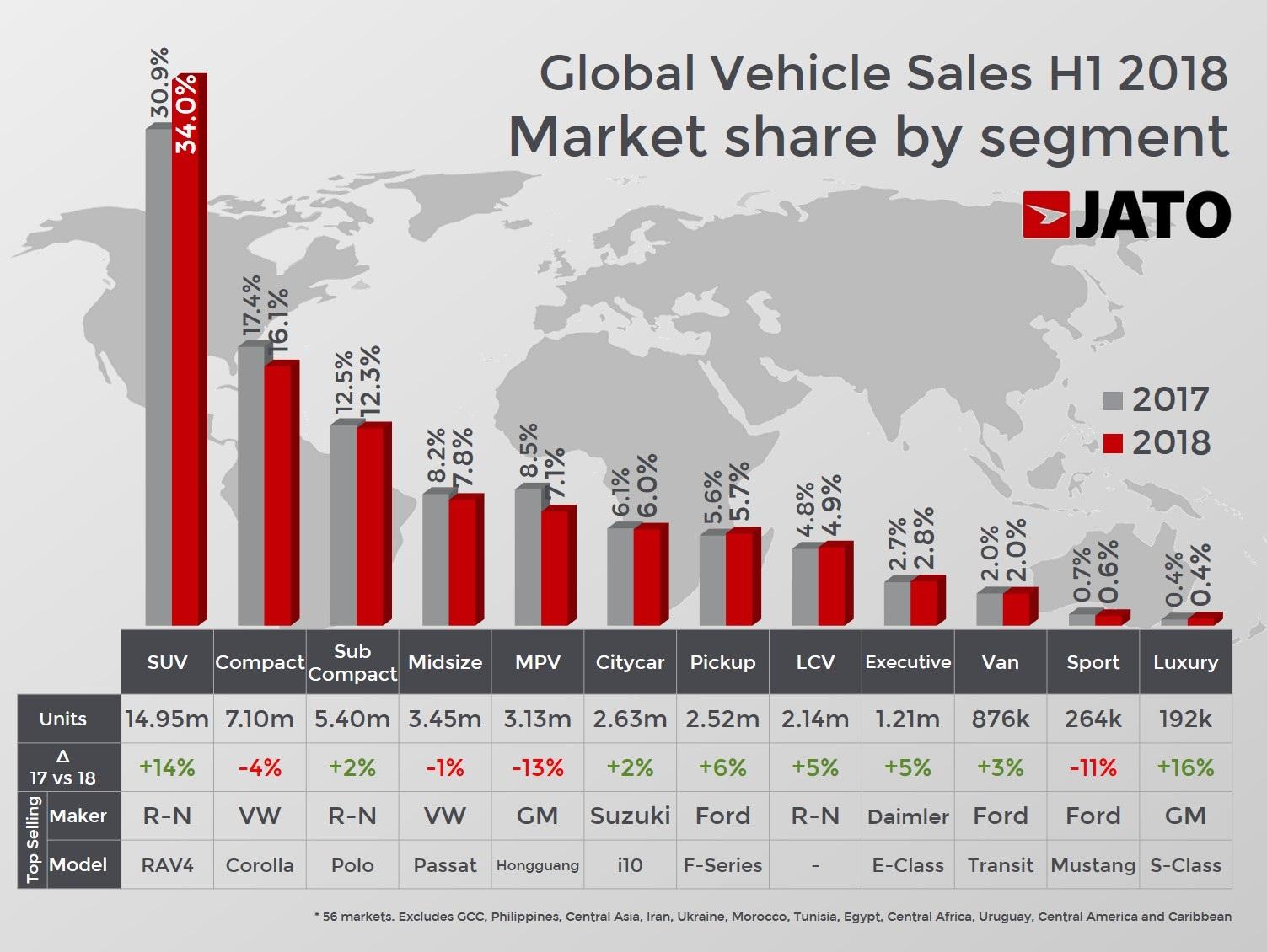 Här är världens mest sålda bilar