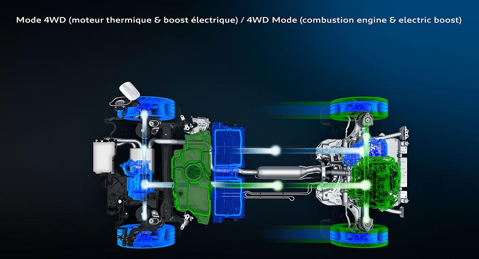 Den elektrifierade drivlinan i fyrhjulsdrivna varianten.