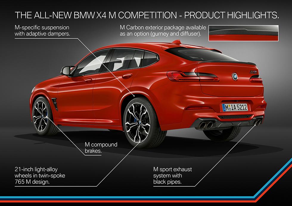 BMW M-märker X3 och X4