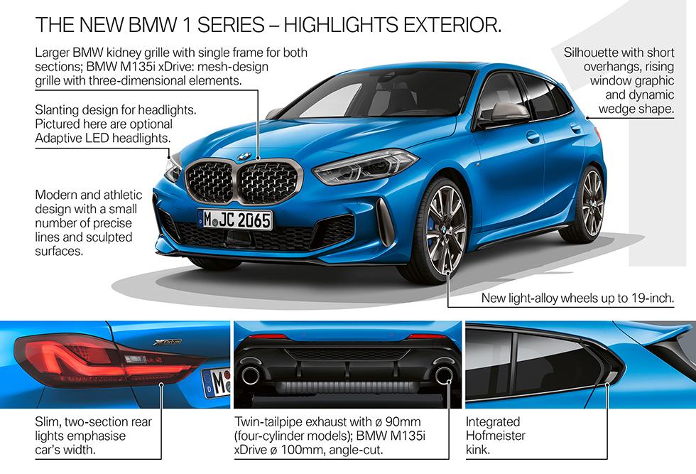 BMW 1-serie blir framhjulsdriven