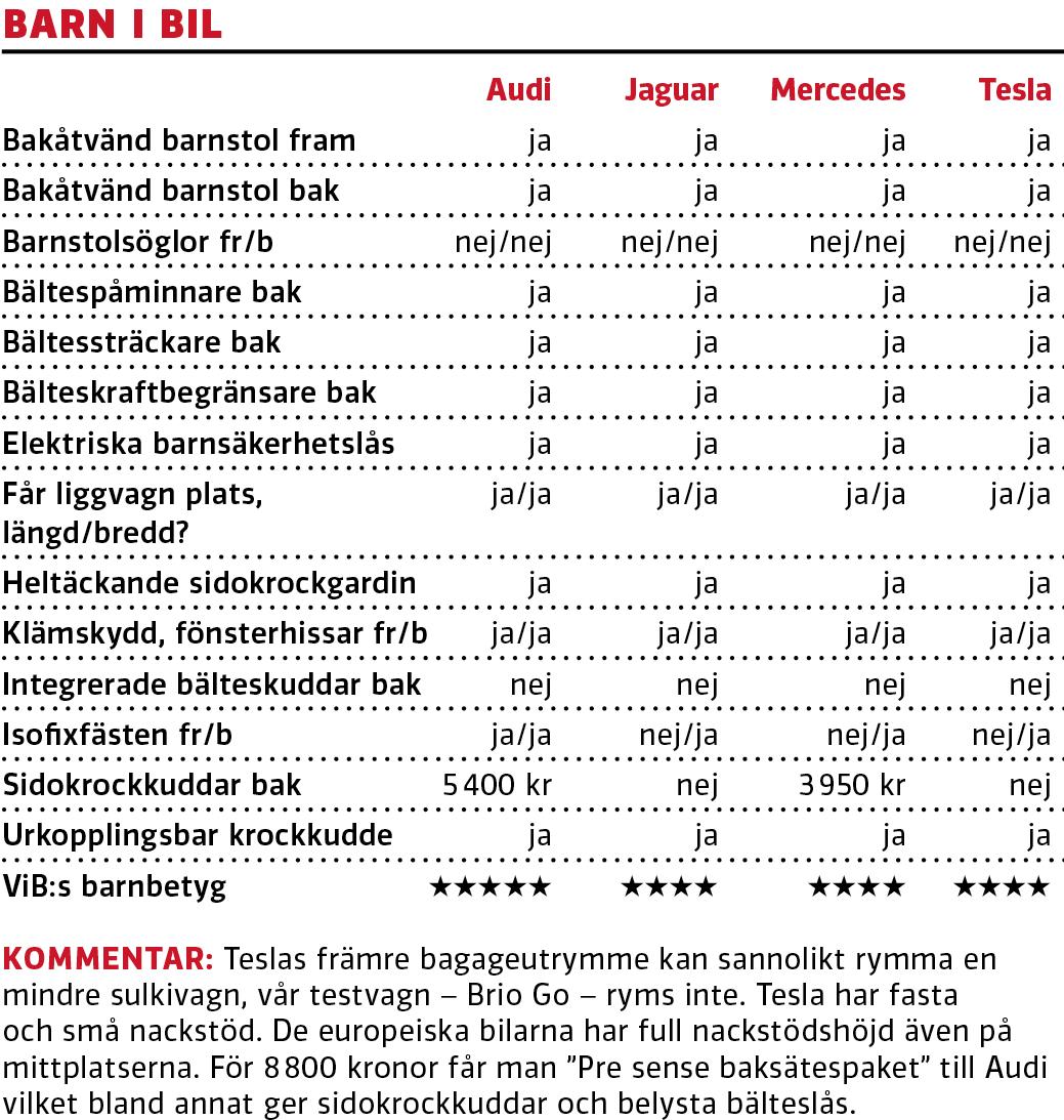 Test: Audi E-tron, Jaguar I-Pace, Mercedes EQC och Tesla Model X (2020)