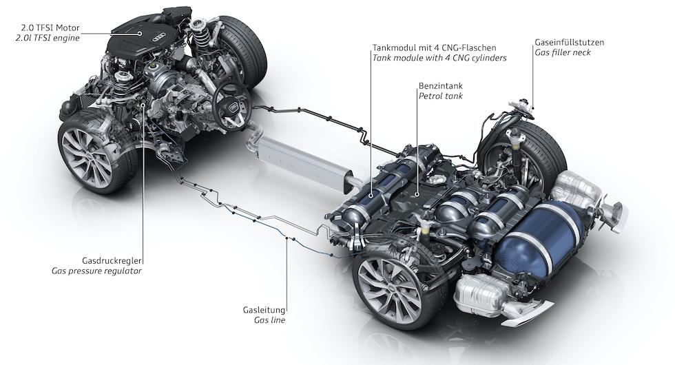 Gastankarnas livslängd är 20 år. Inför kontrollbesiktning krävs att bilens plastkåpor demonteras.
