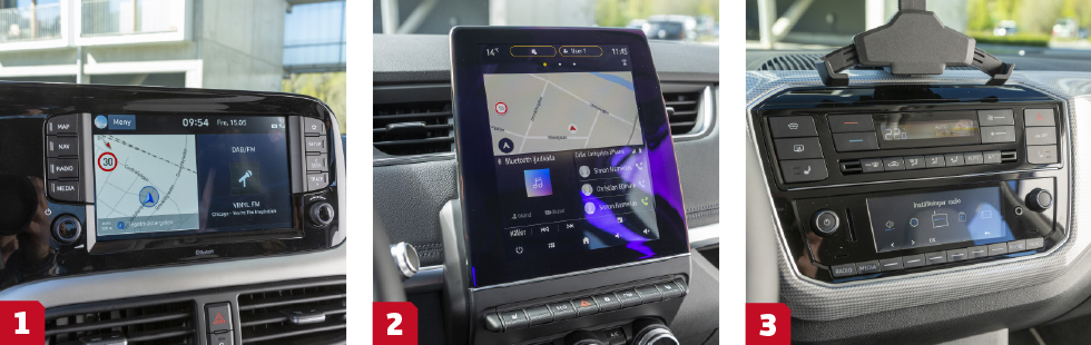 1. Bra blandning av tryck, vrid och peka, dessutom snygg infattning i panelen. Appstyrning av flera funktioner – vem anade detta om en minibil för några år sedan? || 2. Samma system som i Clio och med vettiga funktioner/enkel skötsel. Fingerkladd på skärmen får man leva med, eller torka jämt. Laddplatskarta finns. || 3. Miniskärmen längst ned innehåller bland annat backningskamera. Det som ser ut som en drönare på kant är mobiltelefonhållaren, en lösning som duger gott.