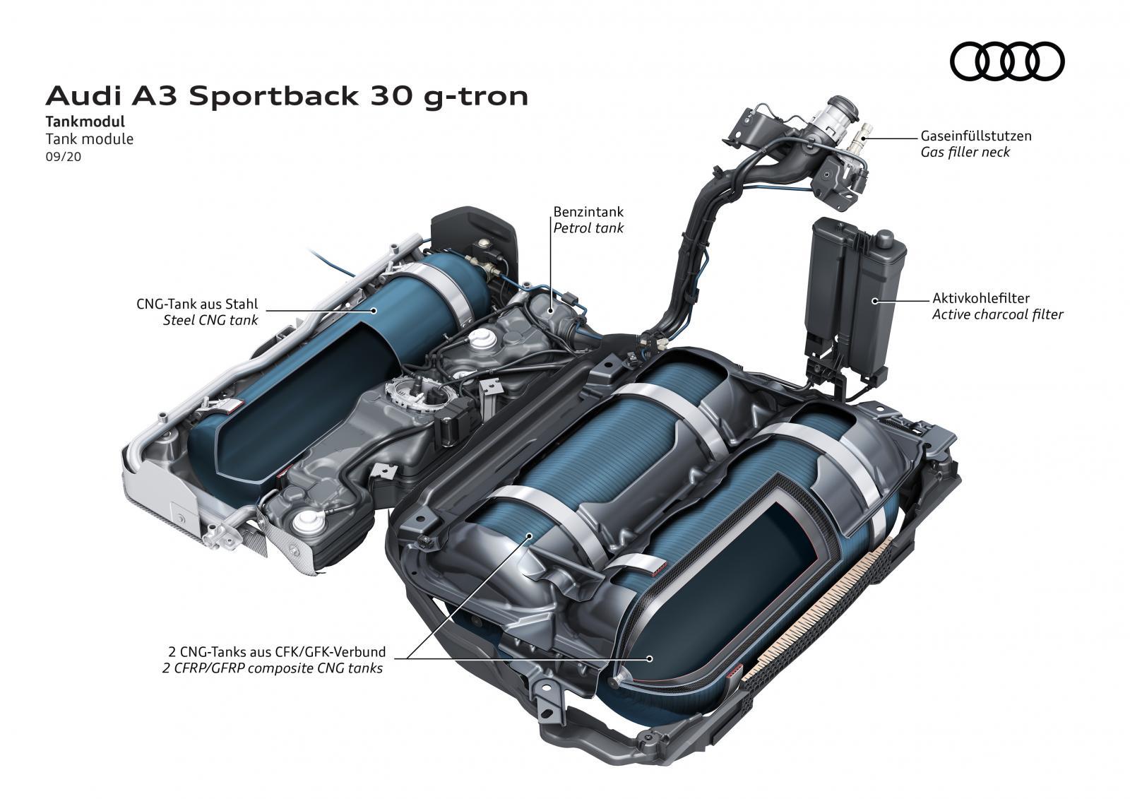 Premiär för Audi A3 30 g-tron – här är nya gasmodellen